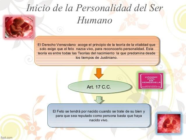 Inicio de la Personalidad del Ser  Humano  El Derecho Venezolano acoge el principio de la teoría de la vitalidad que  solo...