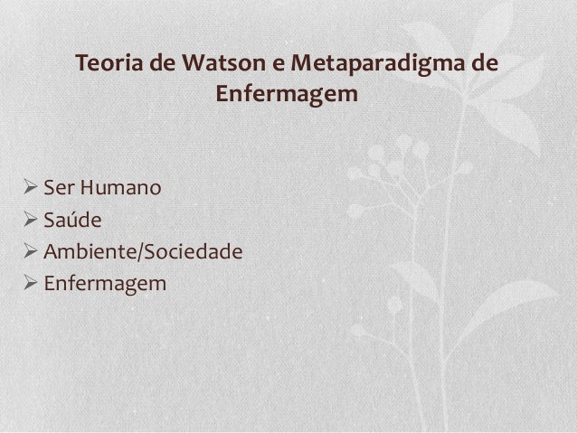 Teoria de Watson e Metaparadigma de Enfermagem   Ser Humano  Saúde  Ambiente/Sociedade  Enfermagem