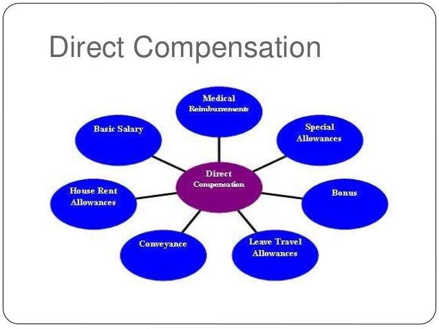 Hrm compensation
