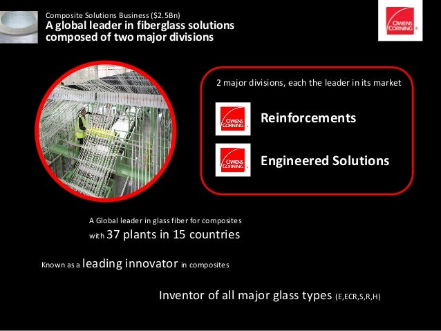 Integrated Glass Solutions To Reduce The Cost Of Wind Energy