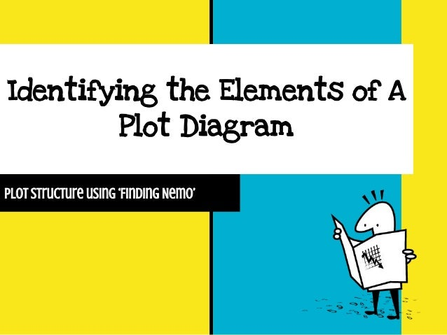 Intro to elements of a plot diagram identifying the elements of a plot diagram plot structure using finding nemo ccuart Images