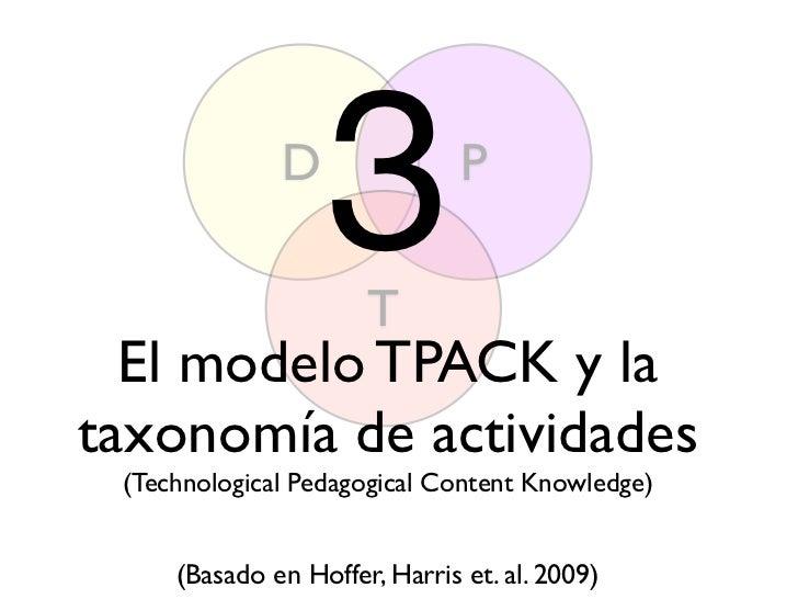 """""""Estudios sociales"""" • Construcción de conocimientos (x15) • Expresión de conocimientos:  • Convergente (x6)  • Divergente:..."""