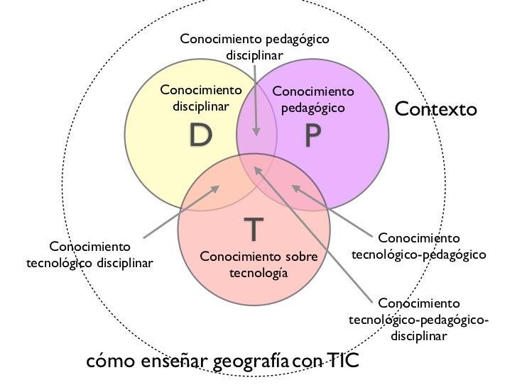 Lengua y literatura 1. El proceso de lectura          3. Centradas en el lenguaje    • Pre-lectura (x2)                • E...
