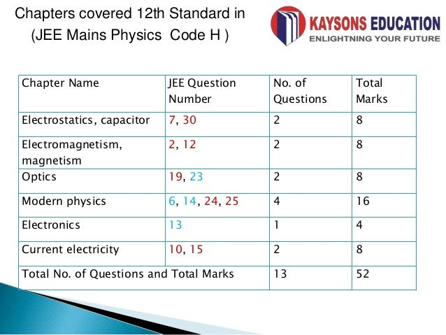 Jee main 2014 physics paper analysis, cutoff and marks ...