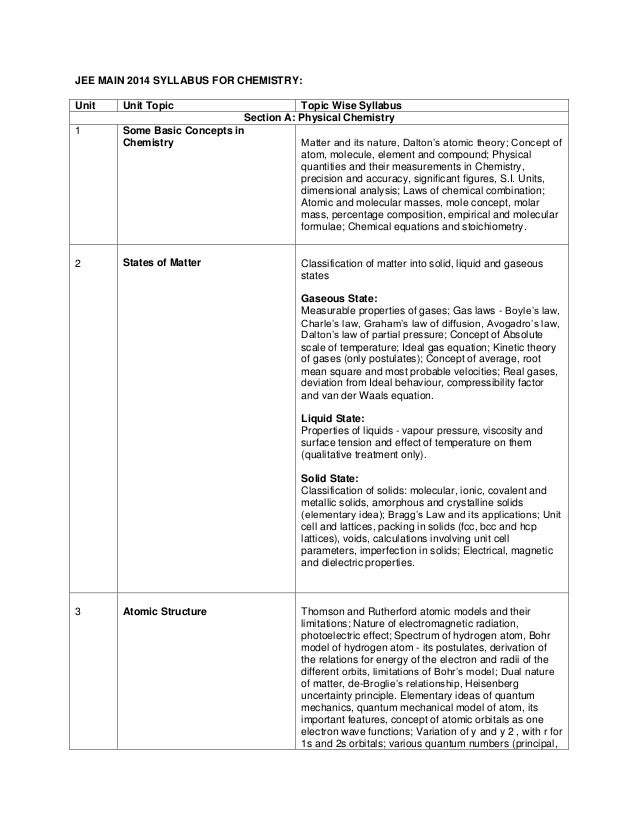JEE MAIN 2014 SYLLABUS FOR CHEMISTRY: Unit 1  2  Unit Topic  Topic Wise Syllabus Section A: Physical Chemistry Some Basic ...