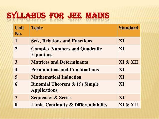 jee main 2014 maths preparation