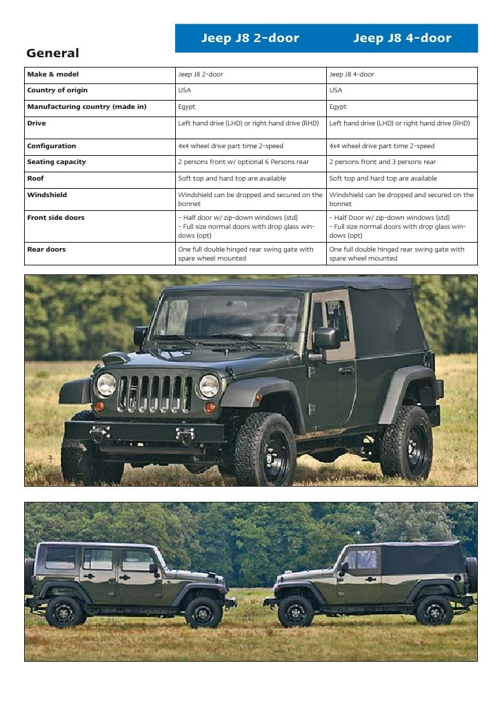 Jeep Brochure and Specs from Ancira Chrysler Jeep Dodge