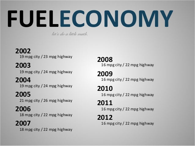 Jeep Liberty Mpg >> Jeep Liberty