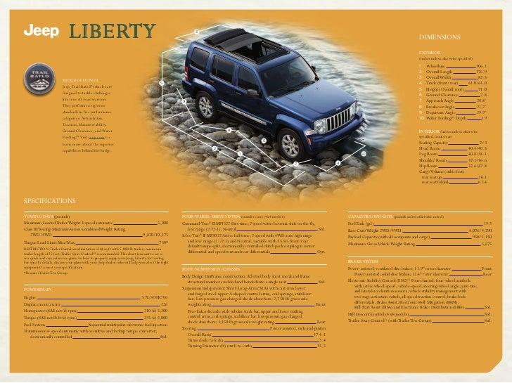 2012 jeep liberty dimensions