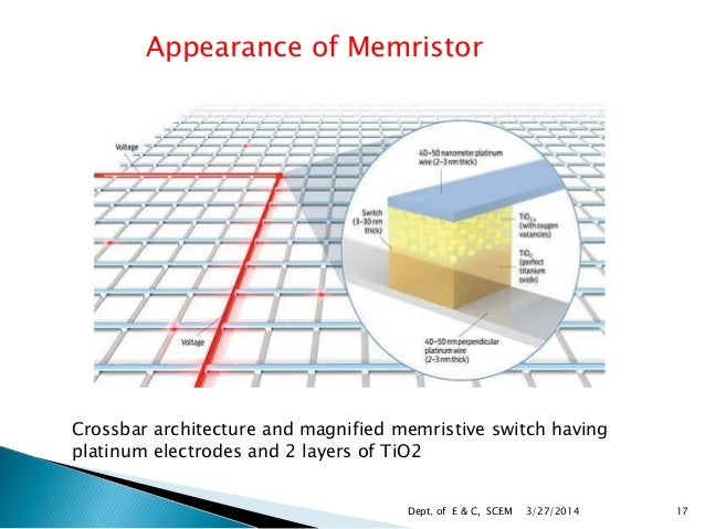 application of memristors Application of the memristor  in 2013 leon chua published a tutorial underlining the broad span of complex phenomena and applications that memristors span and how.