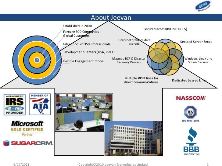 About Jeevan<br />6/3/2011<br />1<br />Copyright©2010, Jeevan Technologies Limited<br />
