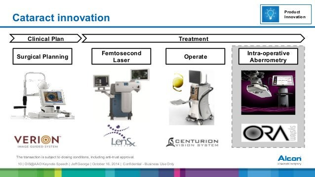 10 | OIS@AAO Keynote Speech | Jeff George | October 16, 2014 | Confidential - Business Use Only Cataract innovation Surgic...