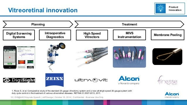 12 | OIS@AAO Keynote Speech | Jeff George | October 16, 2014 | Confidential - Business Use Only Vitreoretinal innovation H...