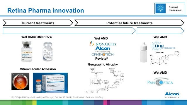 13 | OIS@AAO Keynote Speech | Jeff George | October 16, 2014 | Confidential - Business Use Only Retina Pharma innovation F...