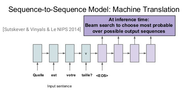 Jeff Dean at AI Frontiers: Trends and Developments in Deep