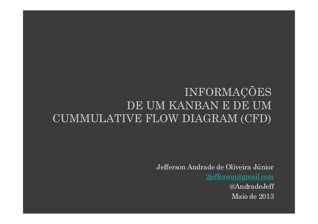 Jefferson Andrade de Oliveira Júnior2jefferson@gmail.com@AndradeJeffMaio de 2013INFORMAÇÕESDE UM KANBAN E DE UMCUMMULATIVE...