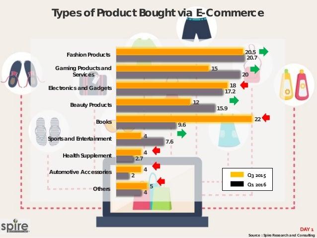 Jeffrey Bahar, SPIRE: e-commerce industry in Indonesia