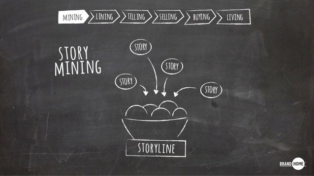 THE STORYTELLING EFFECT