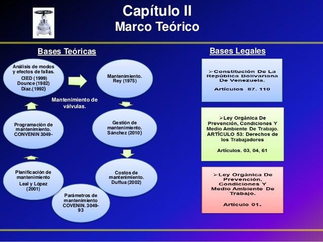diapositivas de metodologia II
