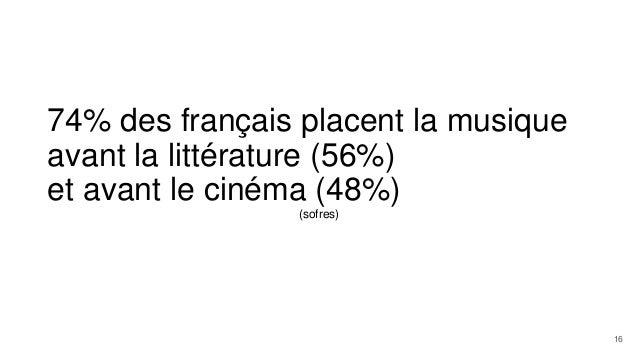 74% des français placent la musique avant la littérature (56%) et avant le cinéma (48%) (sofres) 16