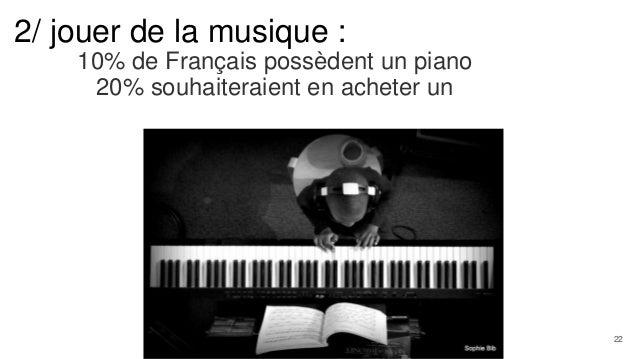2/ jouer de la musique : 10% de Français possèdent un piano 20% souhaiteraient en acheter un 22