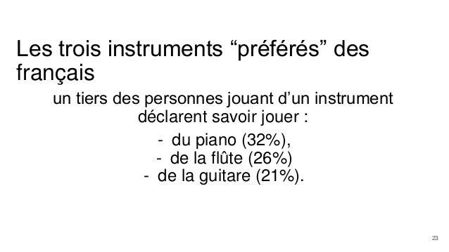 """Les trois instruments """"préférés"""" des français un tiers des personnes jouant d'un instrument déclarent savoir jouer : - du ..."""