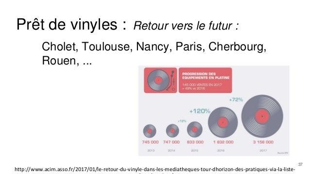 Prêt de vinyles : Retour vers le futur : Cholet, Toulouse, Nancy, Paris, Cherbourg, Rouen, ... http://www.acim.asso.fr/201...