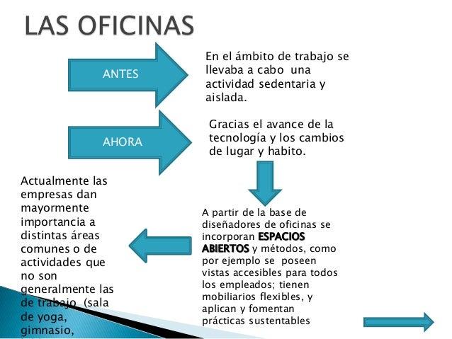 Evolucion del trabajo Slide 3