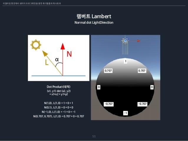 리얼타임 환경에서 쉐이더 프로그래밍을 통한 룩디벨롭과 특수효과 11 램버트 Lambert Normal dot LightDirection Dot Product(내적)  (x1, y1) dot (x2, y2)  = x1*x...