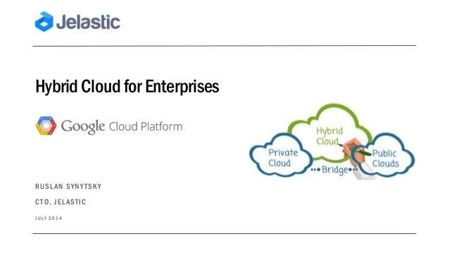 RUSLAN SYNY TSKY CTO, JELASTIC J U L Y 2 0 1 4 Hybrid Cloud for Enterprises