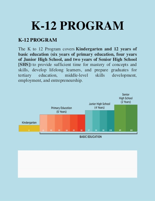 Thesis Statement About K 12