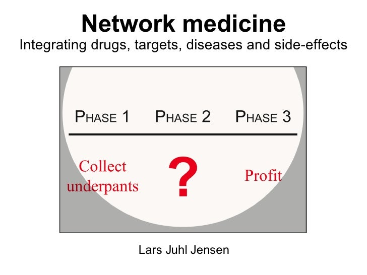 Lars Juhl Jensen Network medicine Integrating drugs, targets, diseases and side-effects