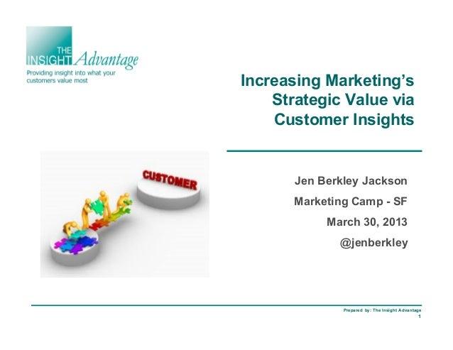 Increasing Marketing's    Strategic Value via    Customer Insights       Jen Berkley Jackson       Marketing Camp - SF    ...