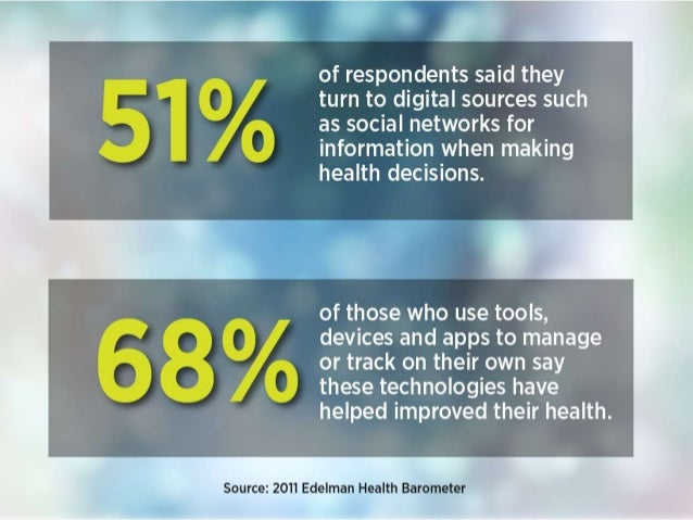 c.  of respondents said they turn to digital sources such as social networks for information when making health decisions....