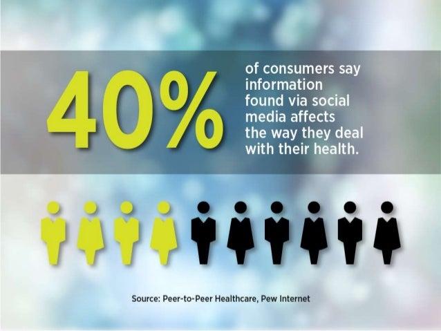 c of consumers say information found via social media affects the way they deal with their health.   36:11ititáviñiárátäfi...