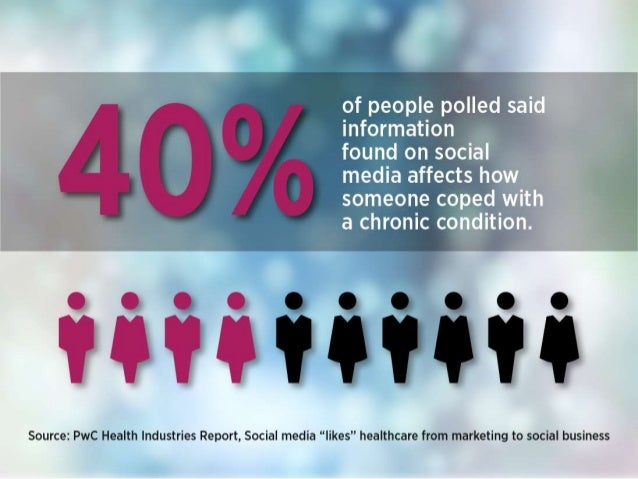 of people polled  information y found on so i  media affects M  someone   Source:  PwC Health Industries Report,  Social m...
