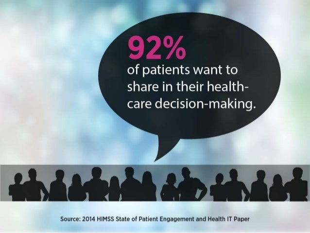 of patients want to share in their health- care decision-making.   Source:  2014 HIMSS State of Patient Engagement and Hea...