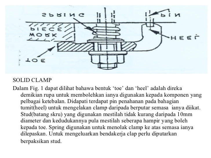 <ul><li>SOLID CLAMP </li></ul><ul><li>Dalam Fig. 1 dapat dilihat bahawa bentuk 'toe' dan 'heel' adalah direka demikian rup...