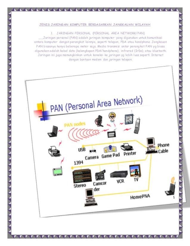 Sebutkan Jenis Jenis Jaringan Internet Berdasarkan ...