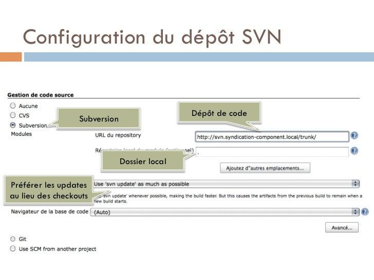 Configuration du dépôt SVN                                               Dépôt de code                  Subversion        ...
