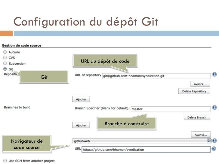 Configuration du dépôt Git                  URL du dépôt de code            Git                           Branche à constr...