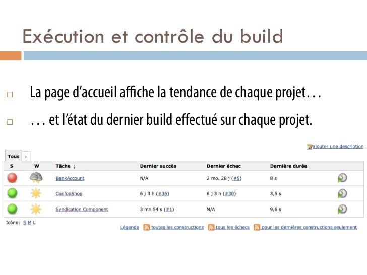 Exécution et contrôle du build¨   La page d'accueil affiche la tendance de chaque projet…¨   … et l'état du dernier buil...