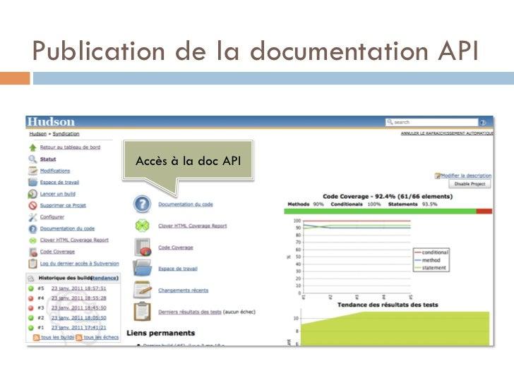 Publication de la documentation API        Accès à la doc API