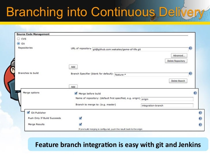 Jenkins: From Continuous Integration to Continuous Delivery