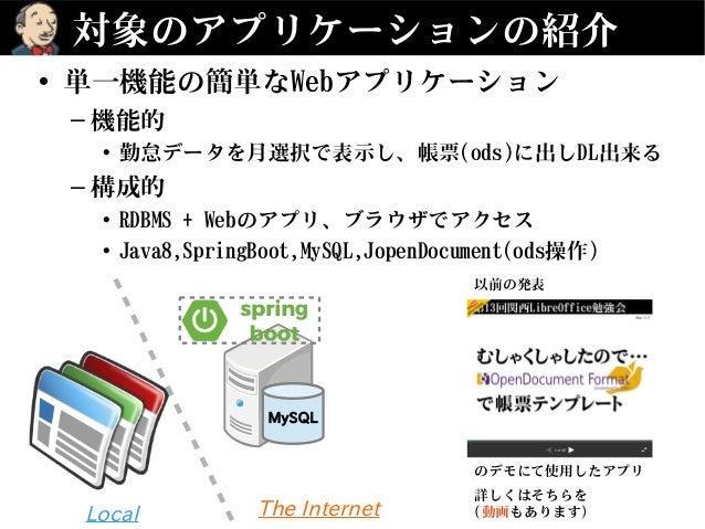 対象のアプリケーションの紹介 • 単一機能の簡単なWebアプリケーション – 機能的 • 勤怠データを月選択で表示し、帳票(ods)に出しDL出来る – 構成的 • RDBMS + Webのアプリ、ブラウザでアクセス • Java8,Sprin...