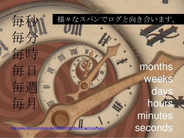 毎秒                               様々なスパンでログと向き合います。毎分毎時                                                                    ...