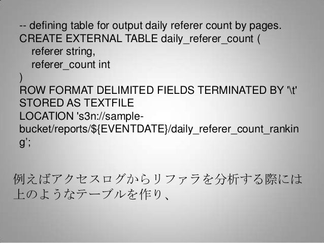 -- defining table for output daily referer count by pages.CREATE EXTERNAL TABLE daily_referer_count (    referer string,  ...
