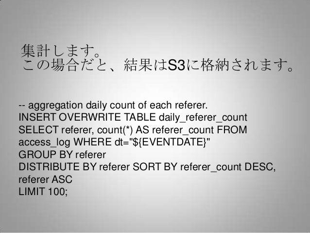 集計します。この場合だと、結果はS3に格納されます。-- aggregation daily count of each referer.INSERT OVERWRITE TABLE daily_referer_countSELECT refe...