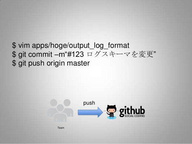 "$ vim apps/hoge/output_log_format$ git commit –m""#123 ログスキーマを変更""$ git push origin master                 push          Team"