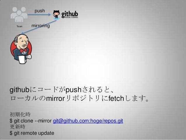 push  Team   mirroringgithubにコードがpushされると、ローカルのmirrorリポジトリにfetchします。初期化時$ git clone --mirror git@github.com:hoge/repos.git...